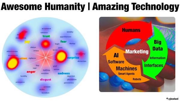Awesome Humanity Amazing Technology