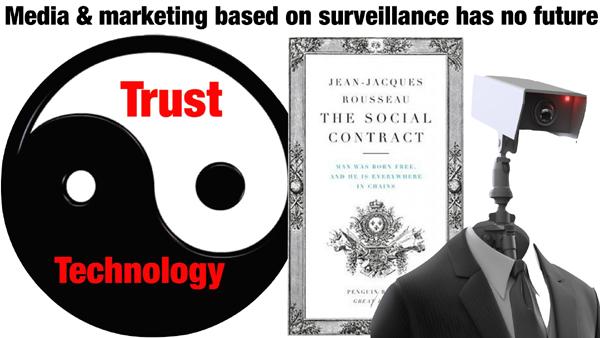 Media and marketing surveillance