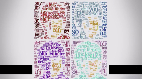 Beatles word frequency analysis
