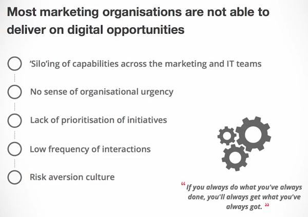 Deliver digital opportunities