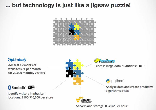 Technology jigsaw puzzle