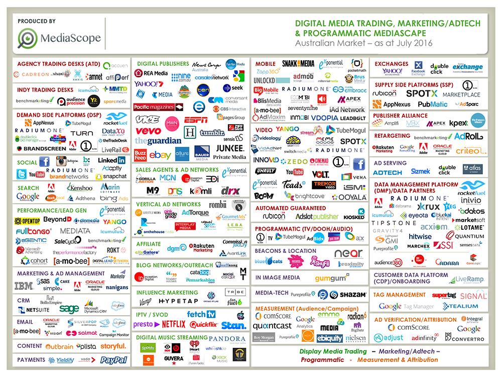 digital MediaScape - July 16